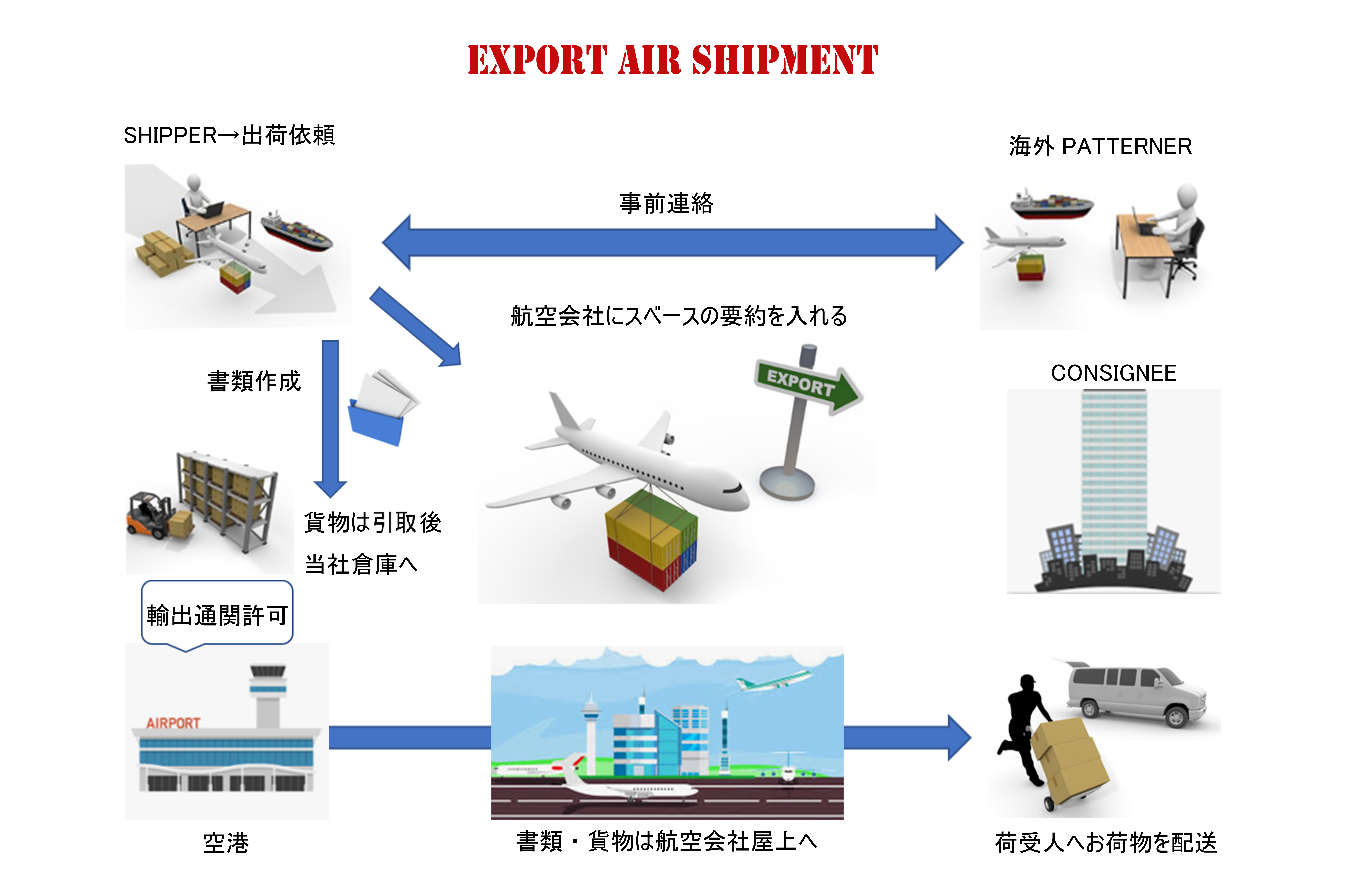 Air-export_edited