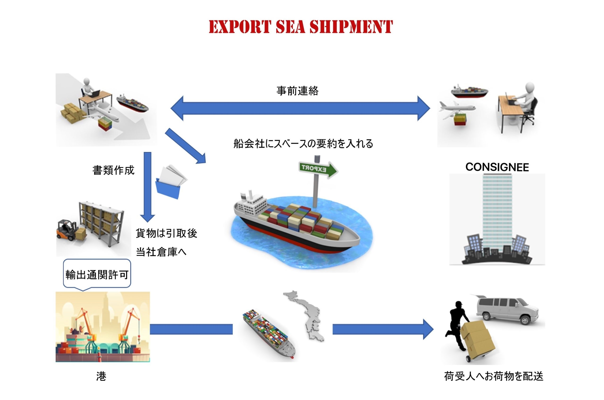 Sea-export_edited
